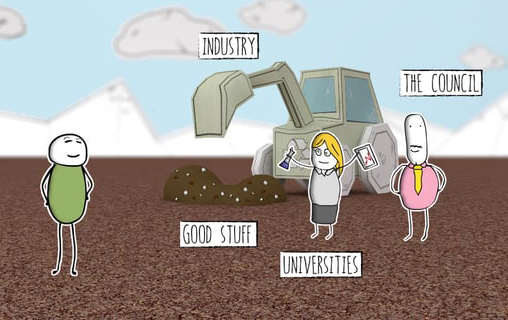 Cartoon showing collaboration between industry, councils and universities to make 'good stuff' soil