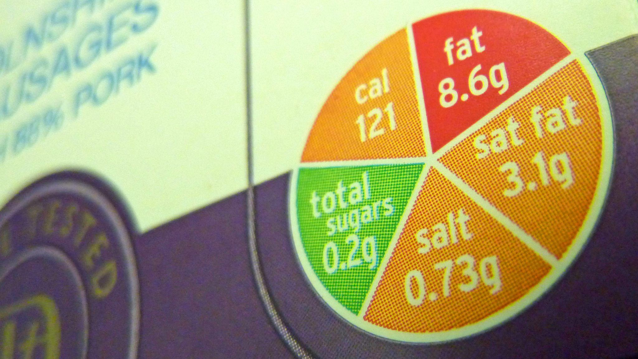Nutritional information on UK food packaging in the 'traffic-light' format
