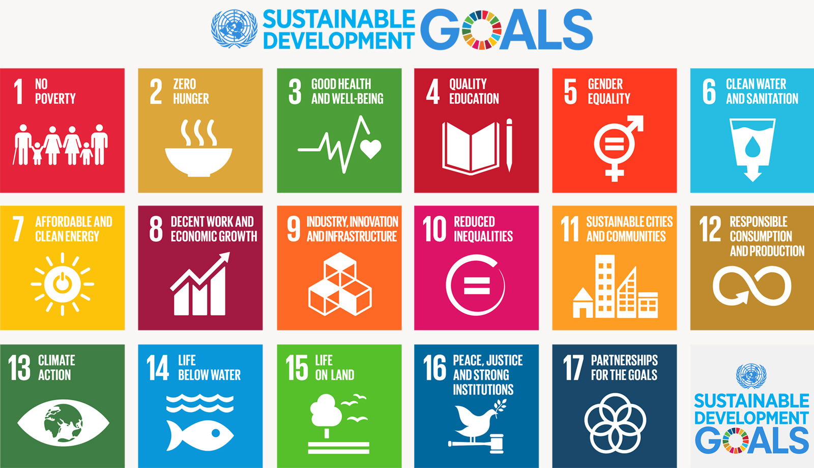 Full list of 17 Sustainable Development Goals